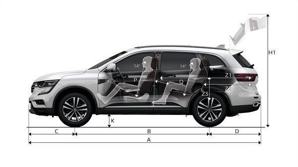 Renault KOLEOS - profile view with dimensions